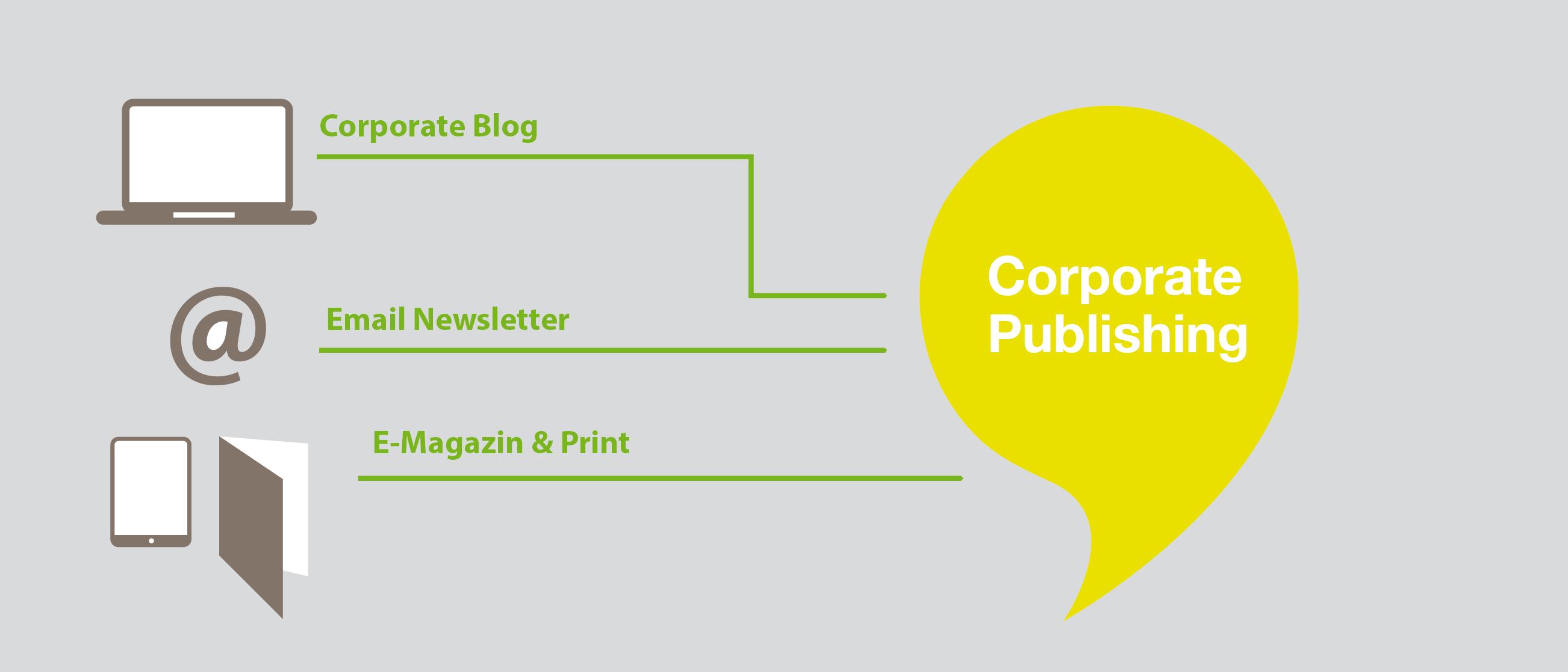 Unternehmensmedien und Kommunikationsmittel