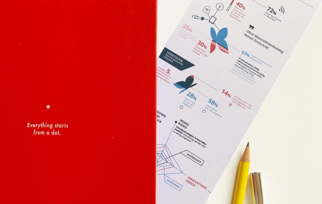 Anja Maser Infografiken thinking elements